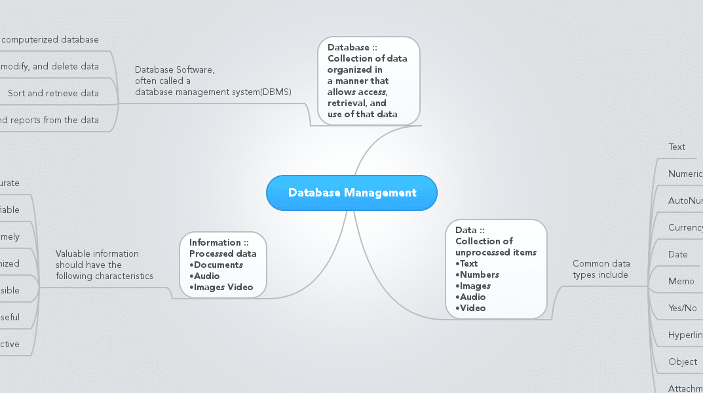 سیستم مدیریت پایگاه داده